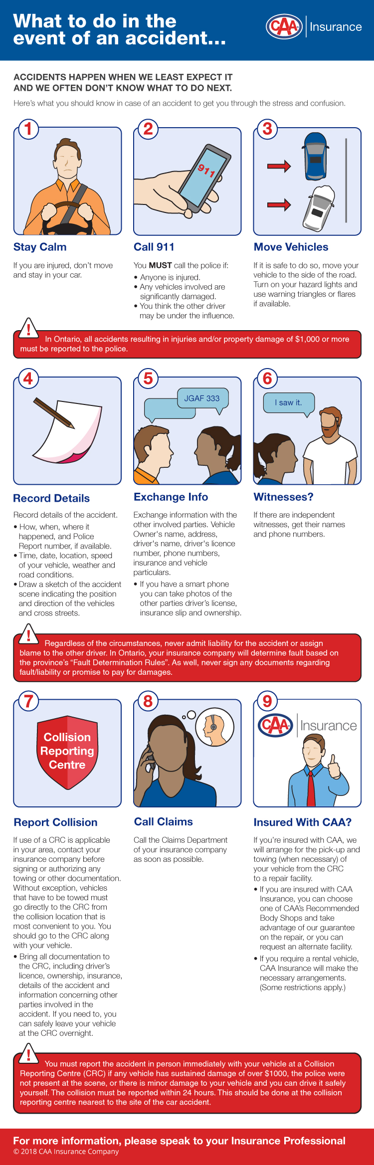 CAA Accident Infographic