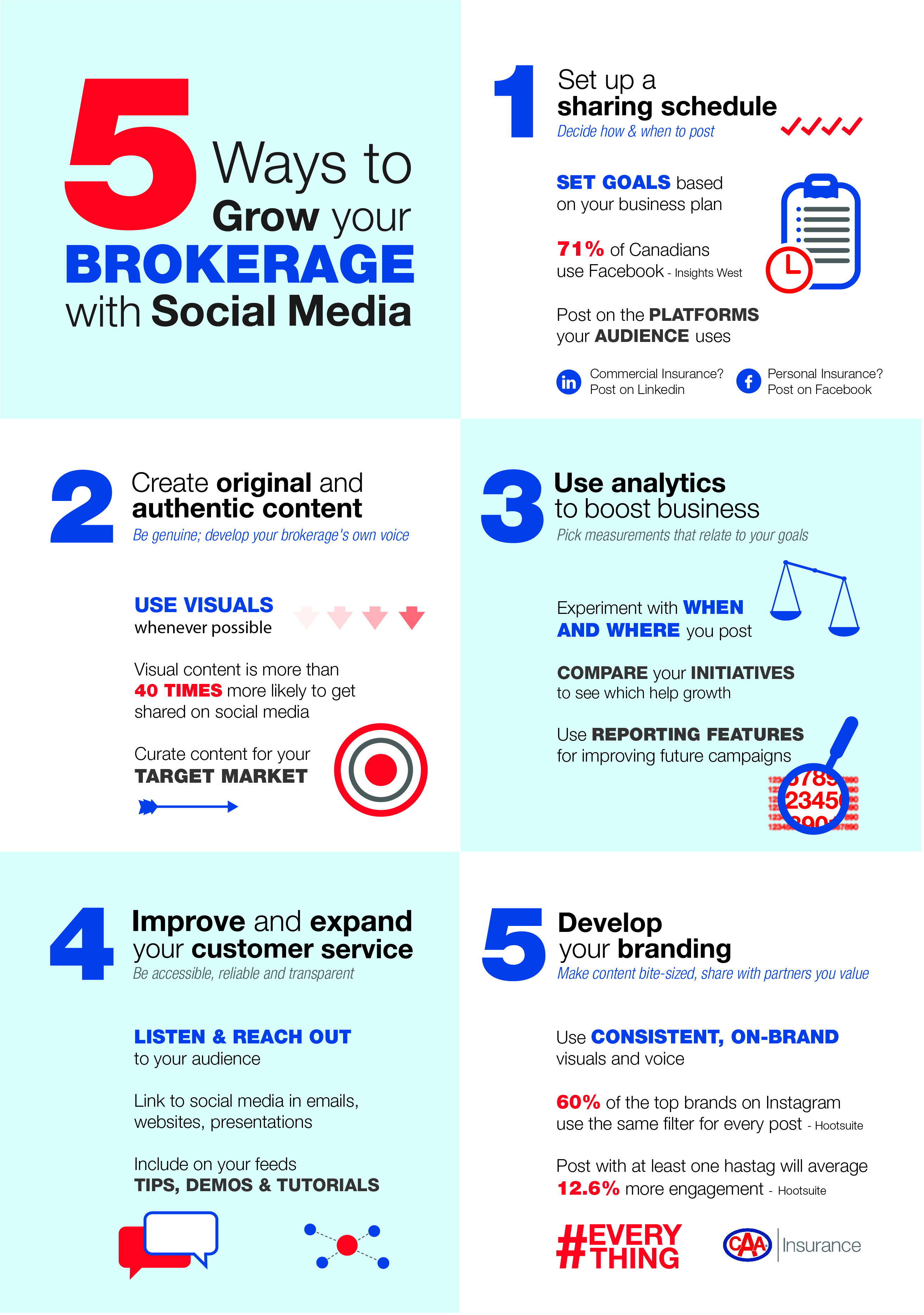 five-ways-to-grow-your-brokerage-with-social-media